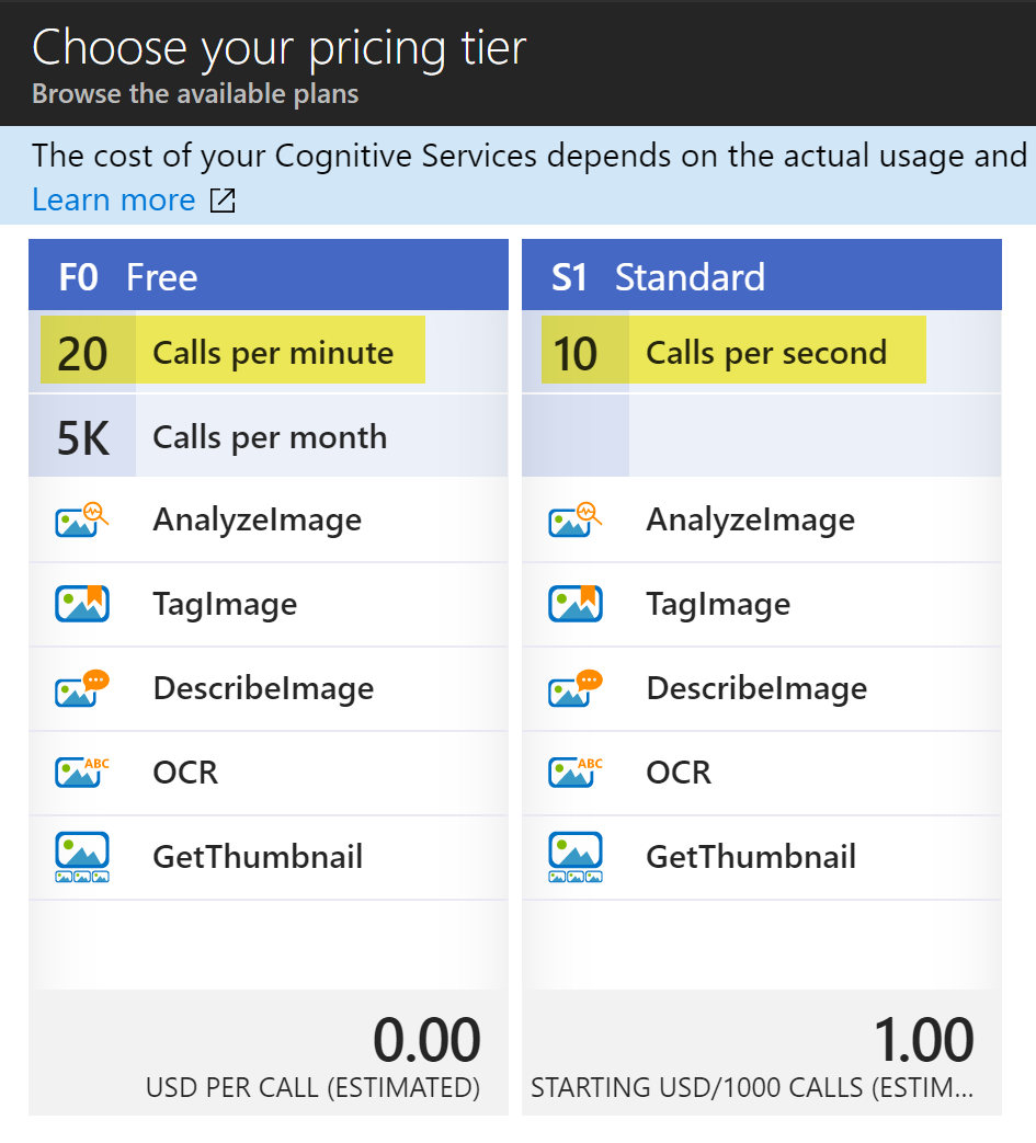 Azure Cognitive Services pricing plans showing rate limits